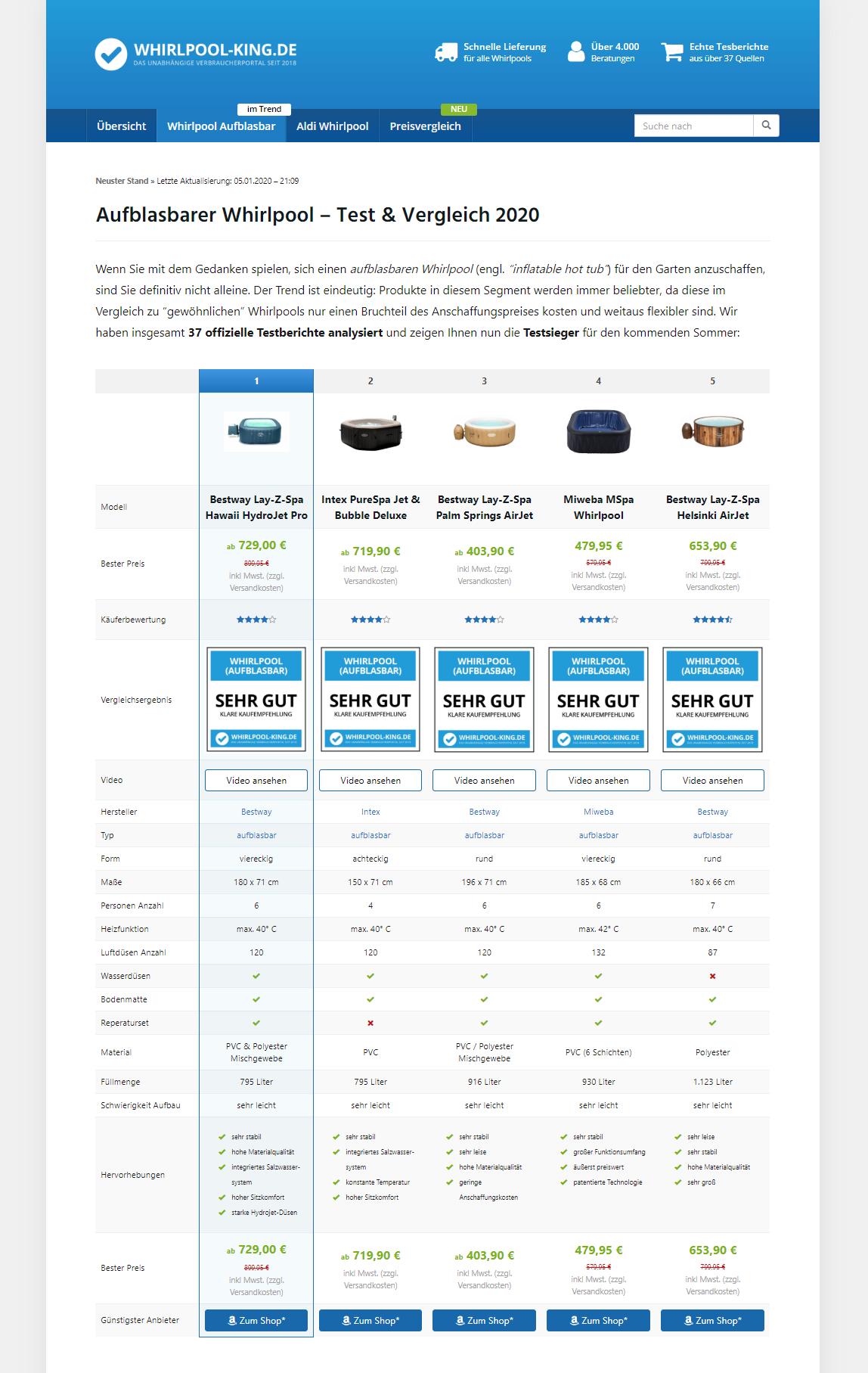 Screenshot: whirlpool-king.de / aufblasbarer Whirlpool Test & Vergleich